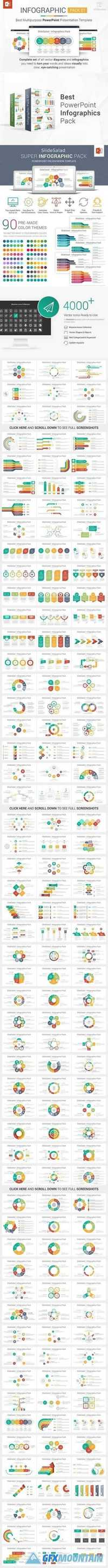 Best PowerPoint Infographics Pack 1695099