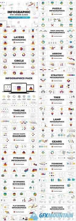 INFOGRAPHICS PACK FREE UPDATES - 2513338